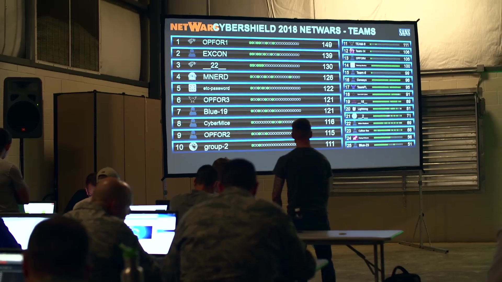 NetWars at Cyber Shield 18 video