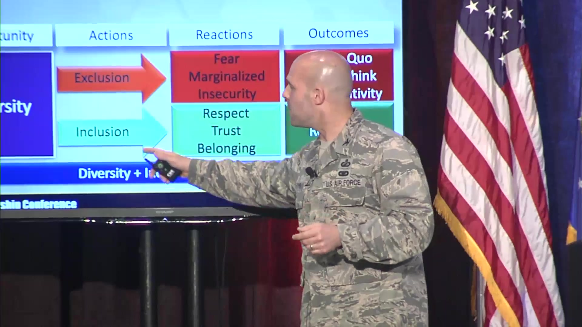 Col Kenneth Lozano, ANG Chief of Diversity, breaks down the different aspects of Diversity and Inclusion and how it impacts ANG mission effectiveness.