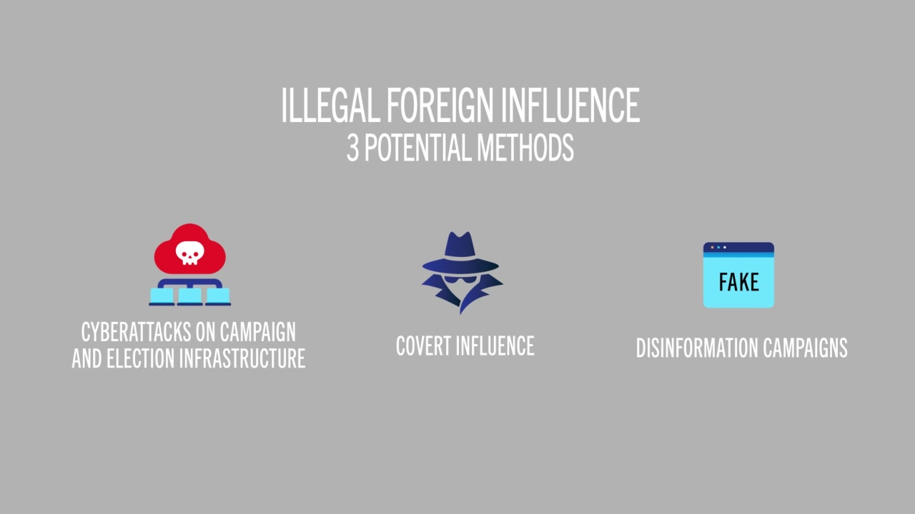 Three potential methods used for illegal foreign influence.