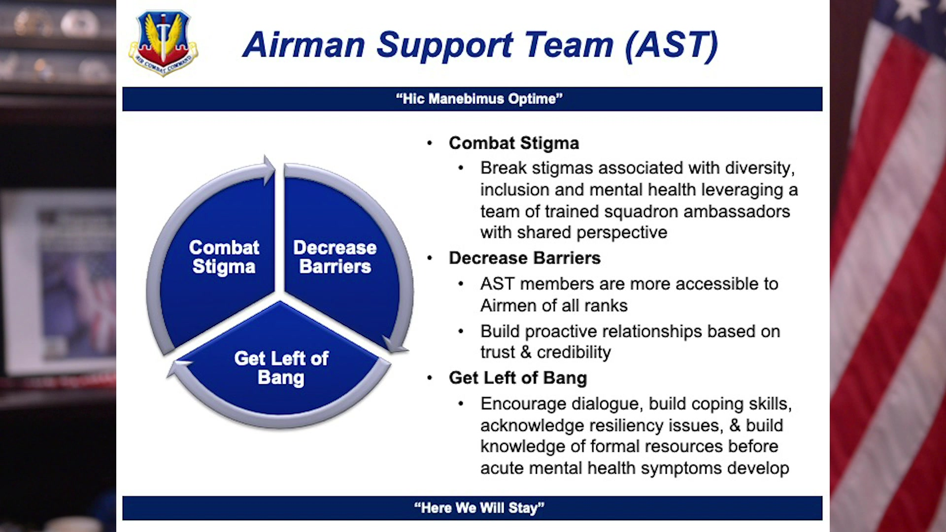 Video About Airmen Support Teams
