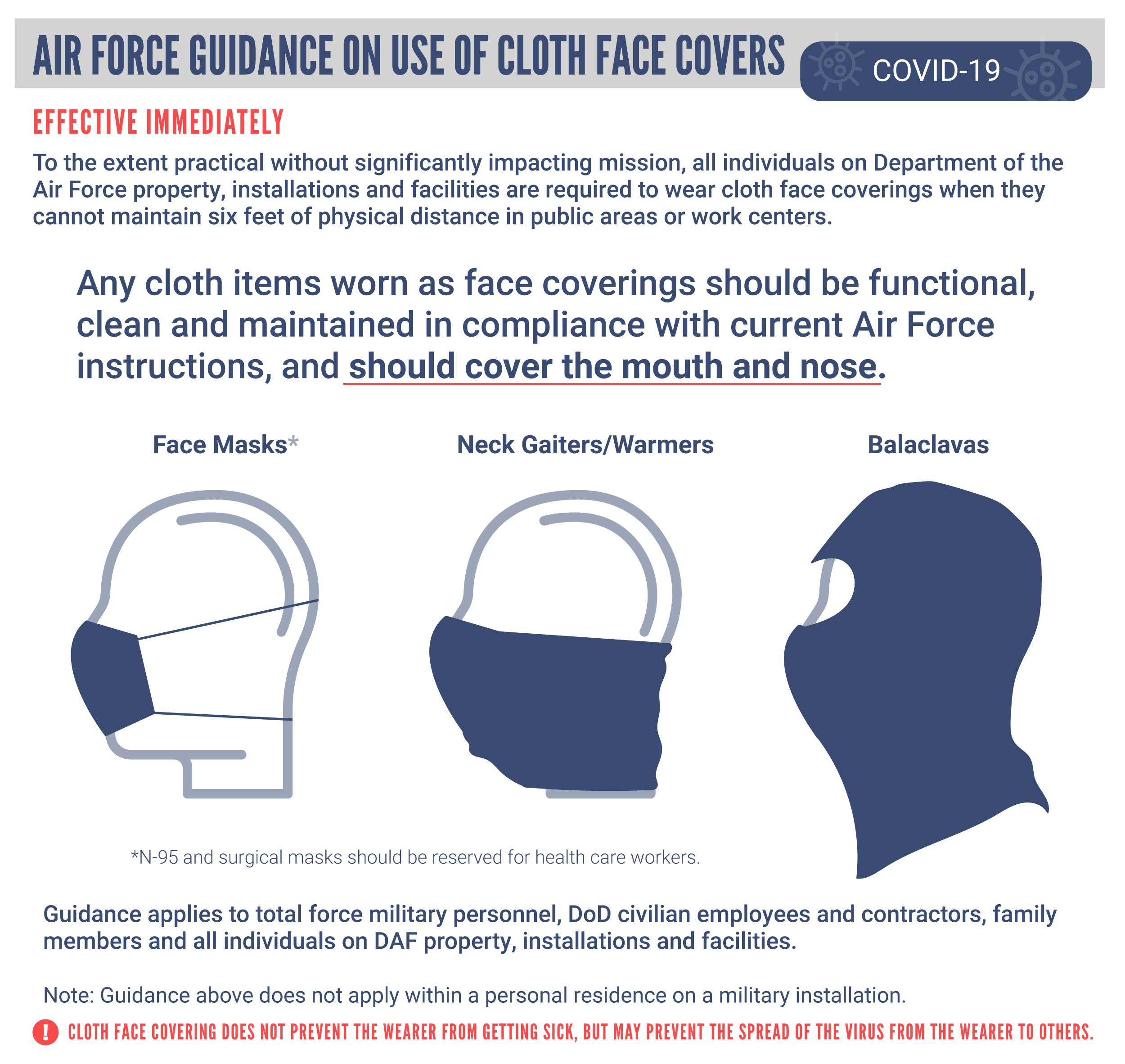 DOD's guidance on use of cloth face covers