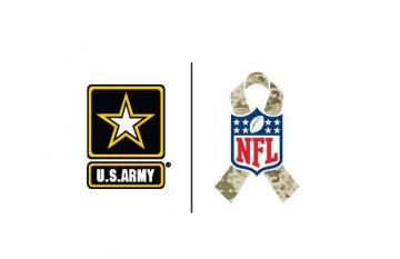 The U.S. Army and National Football League Discuss Mild Traumatic Brain Injuries/Concussions