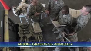 82nd TRW Mission Brief Video