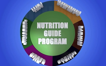 Your Commissary: Nutrition Guide Program