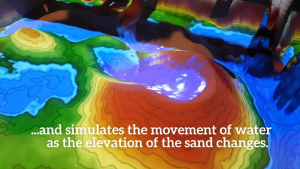 Augmented Reality Sandbox