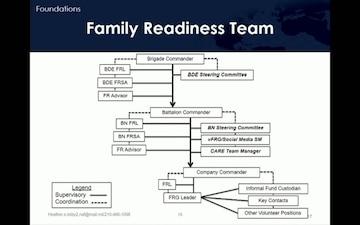 AUSA 2017: Family Forum #2