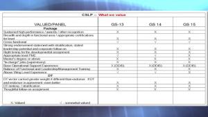 AFPC CSLP Opportunities
