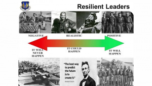 Resilient Leadership: Go For it! Part 9 of 15