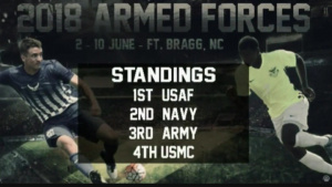 2018 Armed Forces Men's Soccer - Army vs USMC Match 6