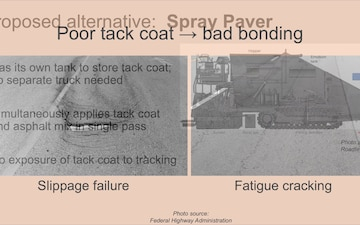 Spark Tank 2020 - Spray Paver