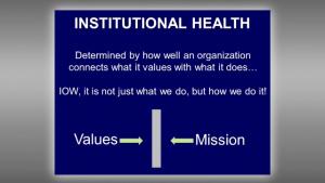 Institutional Health