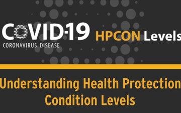 HPCON Levels Explainer
