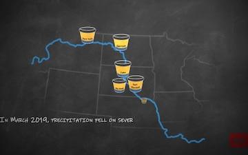 Missouri River Runoff Sources