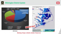 South Atlantic Coastal Study Quarterly Progress Brief #2 for 2020