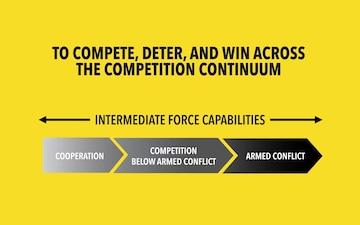 Intermediate Force Capabilities