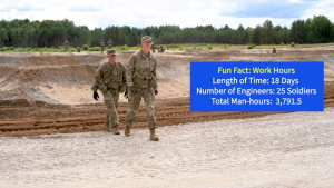 Tour a newly built fuel system supply point by US Army engineers in Poland