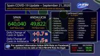 September 21 COVID 19 Update