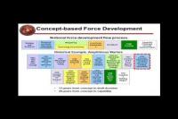 Concepts and Plans Marine Corps Warfighting Laboratory