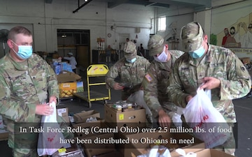 Ohio National Guard COVID-19 Overall Food Bank Update