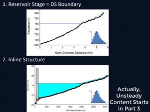 Modeling Reservoir Sedimentation with HEC-RAS: Part 1