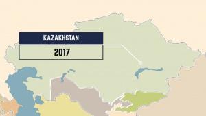 20th Anniversary of the International Health Specialist Program: Kazakhstan