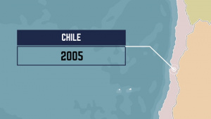 20th Anniversary of the International Health Specialist Program: Chile