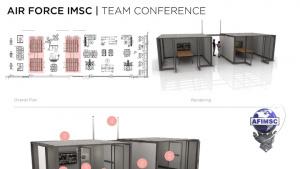 AFIMSC Office of the Future