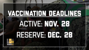 News You Can Use - COVID-19 Vaccine Deadlines