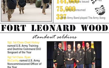2017: Fort Leonard Wood year in review