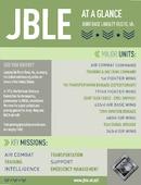 JBLE at a Glance - 08.25.2016