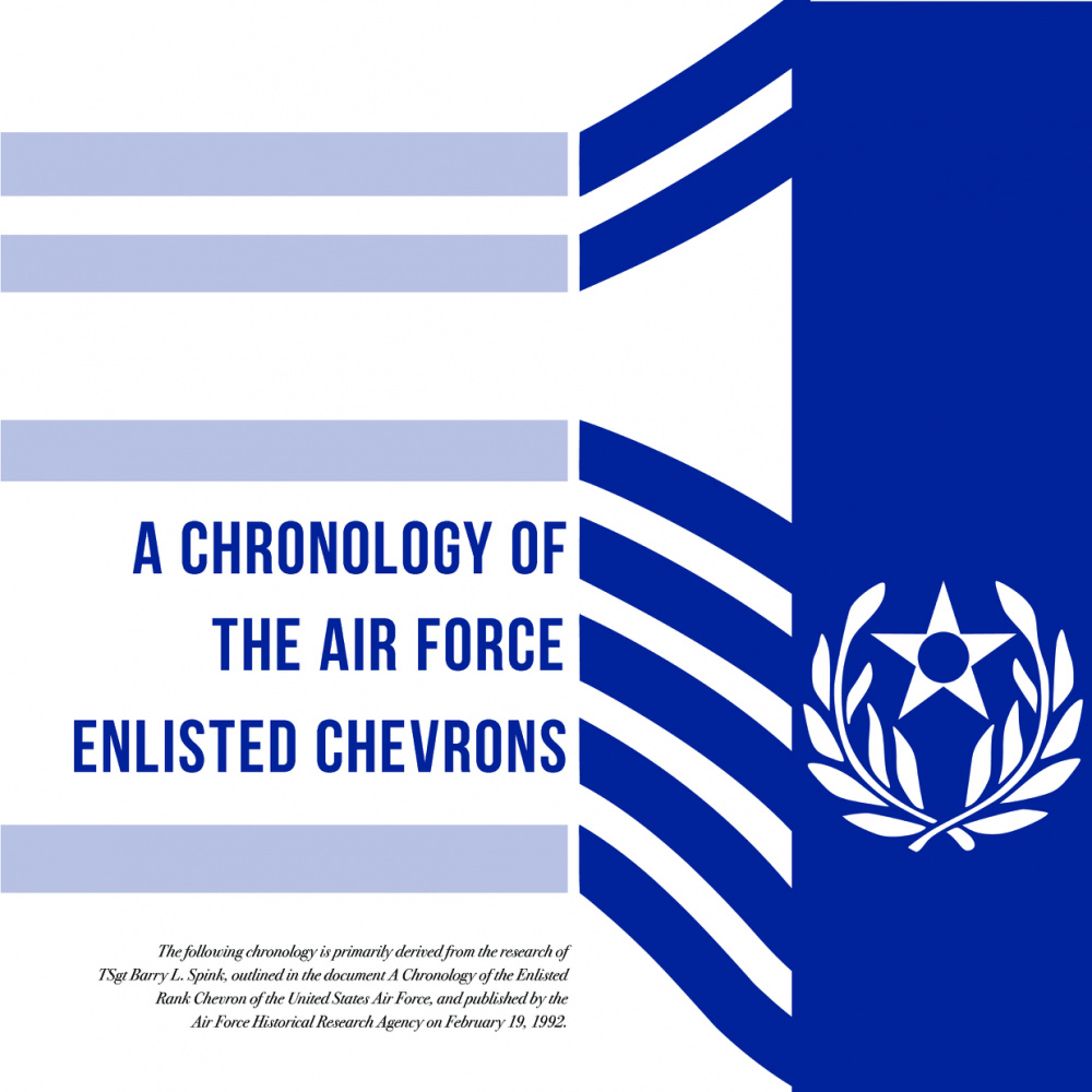 The chronology of the Air Force enlisted chevrons