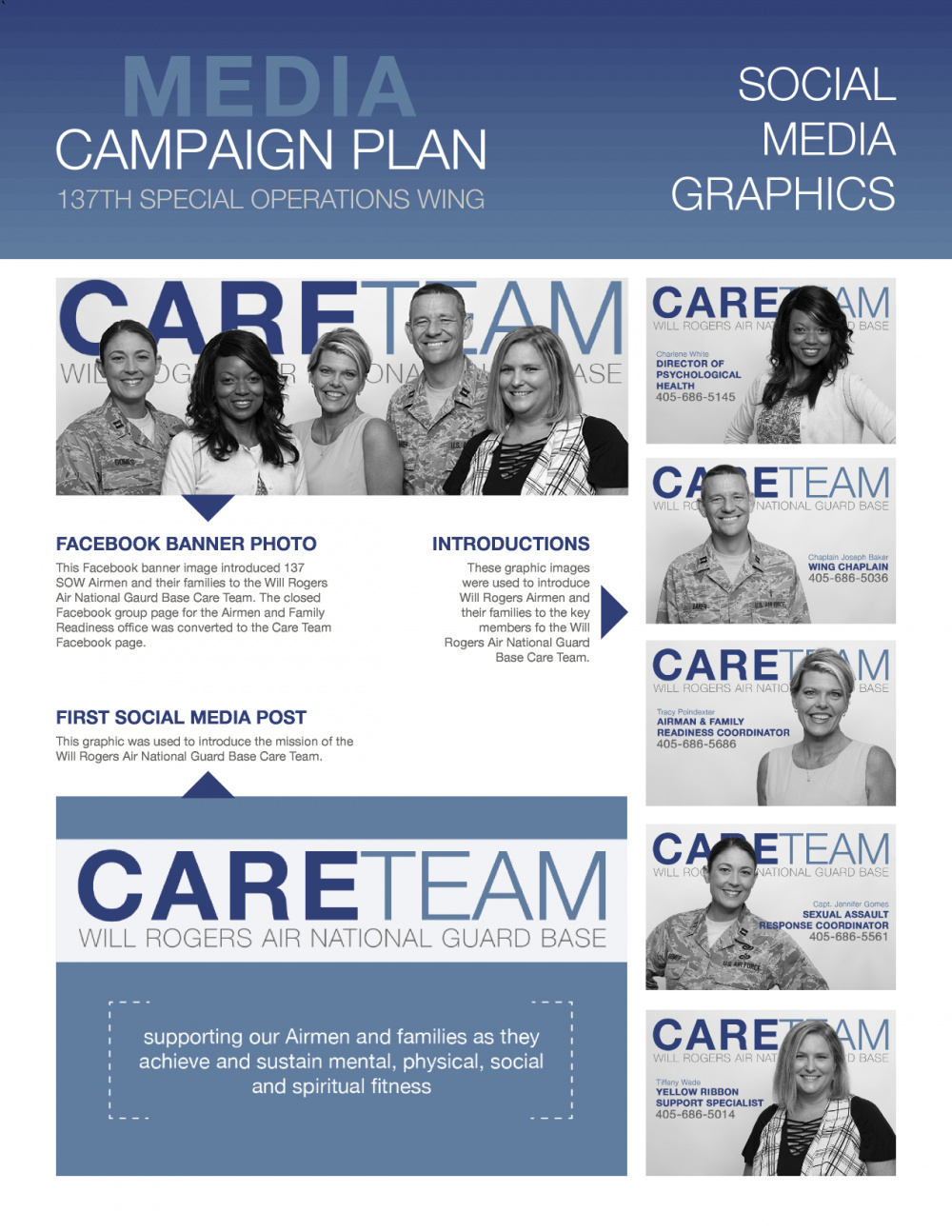 137 SOW Care Team Social Media Graphics