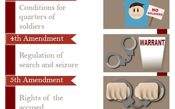 Bill of Rights Day Graphic