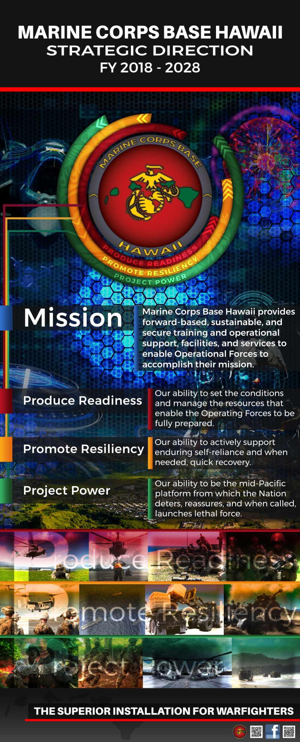 MCBH Strategic Plan Banner