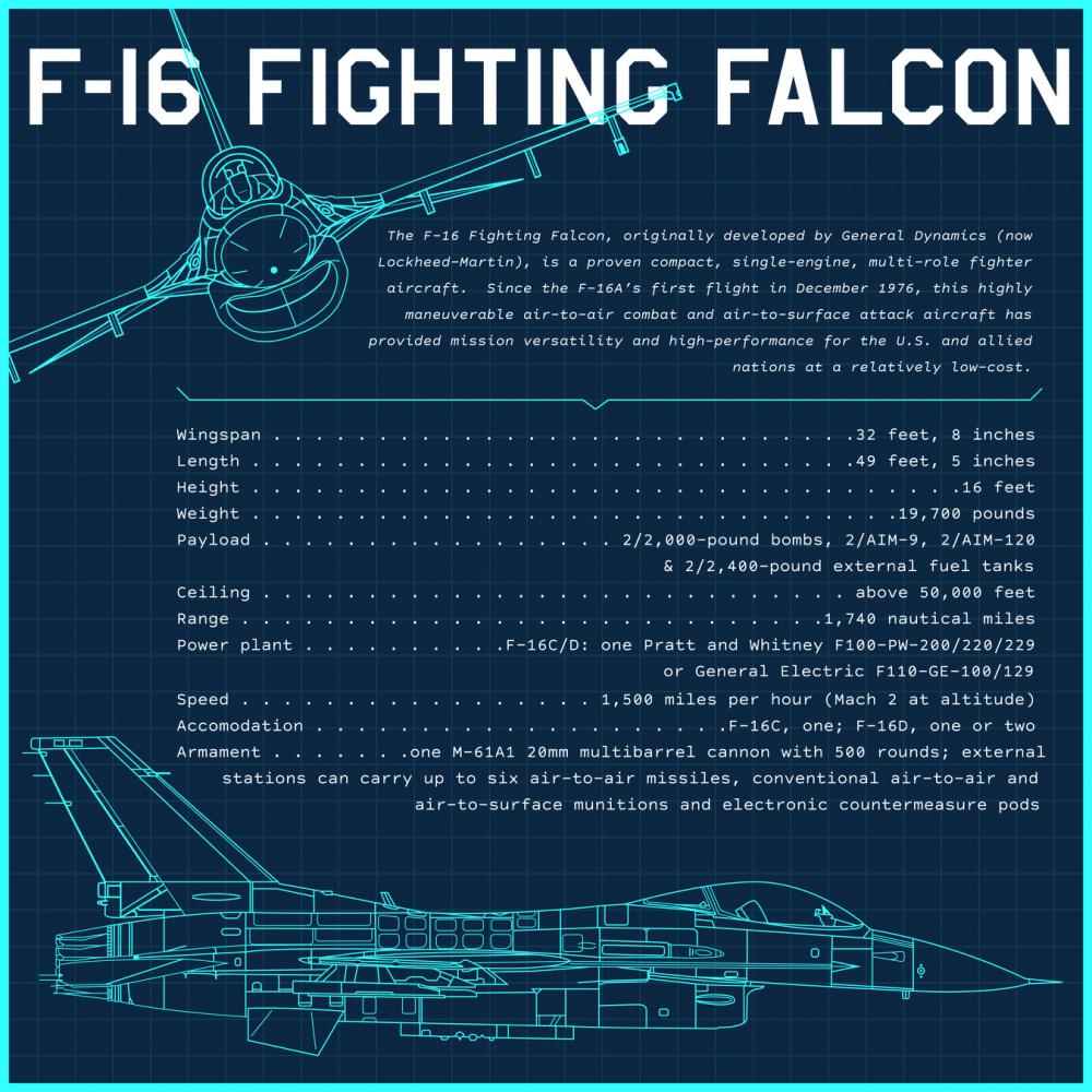 F-16 Fighting Falcon stats
