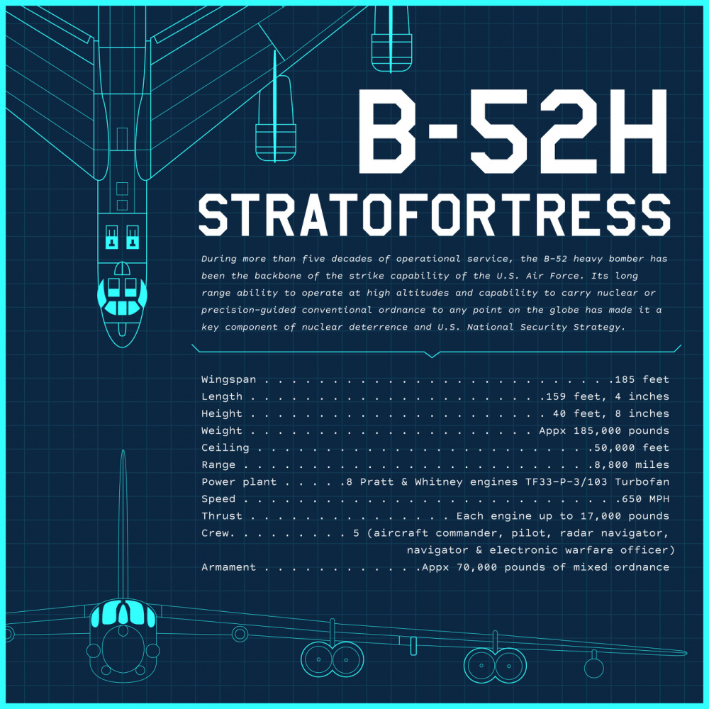 B-52H Stratofortress Stat Sheet