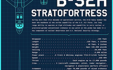 B-52H Stratofortress Stat Sheet