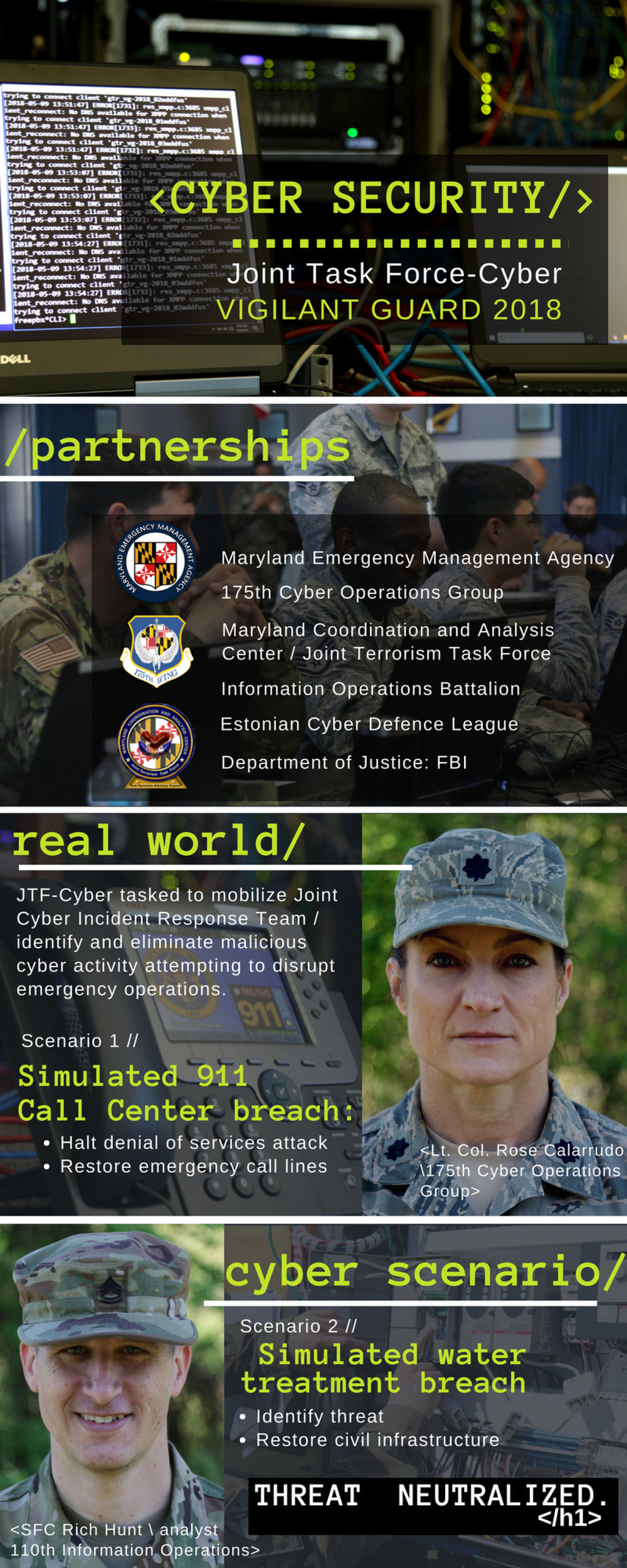 Joint Task Force-Cyber at Vigilant Guard 2018