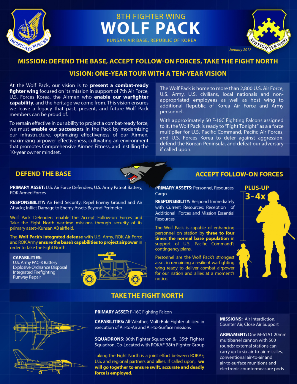 "8th Fighter Wing ""Wolf Pack"" Snapshot"