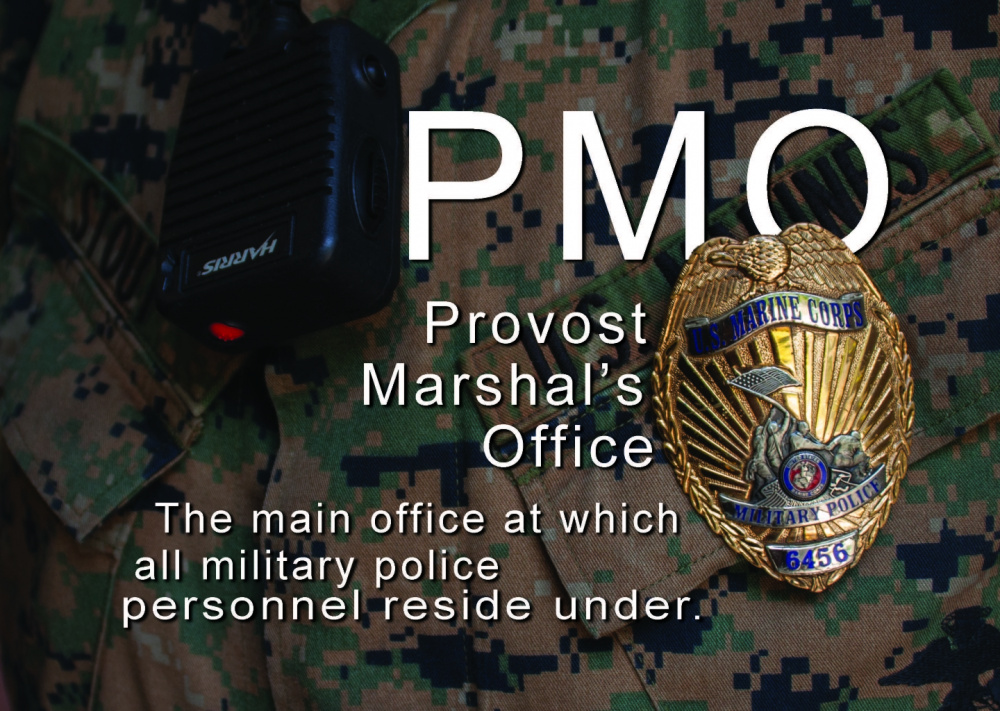Visual Representation of Marine Corps Abbreviation