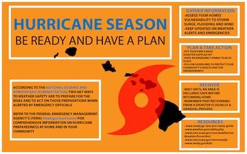 Hurricane Season, be prepared and have a plan