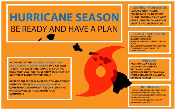 Hurricane Season, be prepared and have a plan