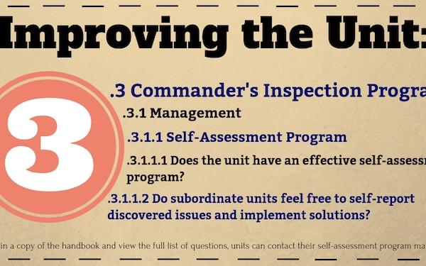 CCIP: Improving the Unit