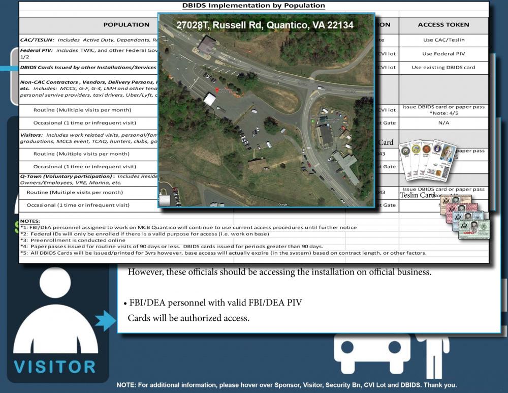 DBIDS: Defense Biometric Identification System