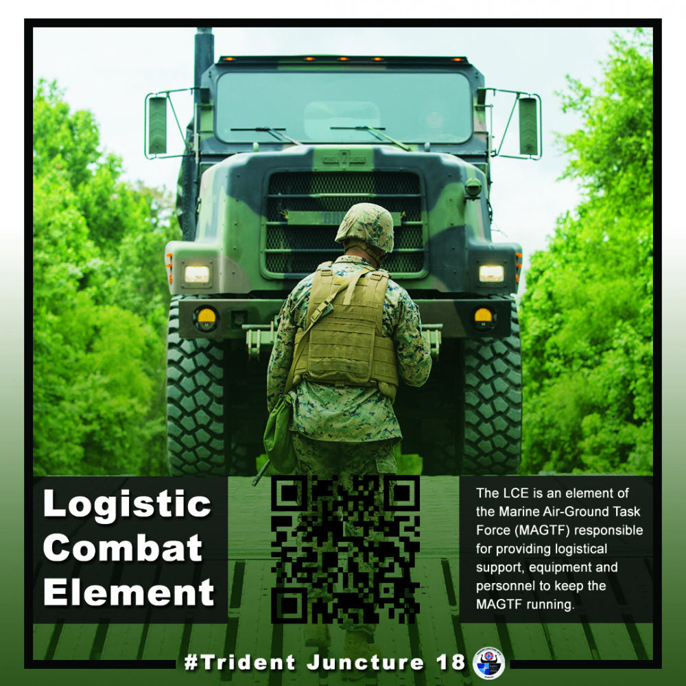 LCE Infographic, Trident Juncture 18