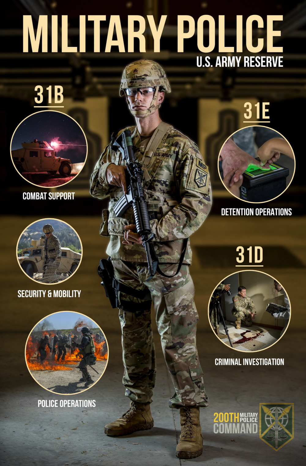 Poster: Military Police - U.S. Army Reserve