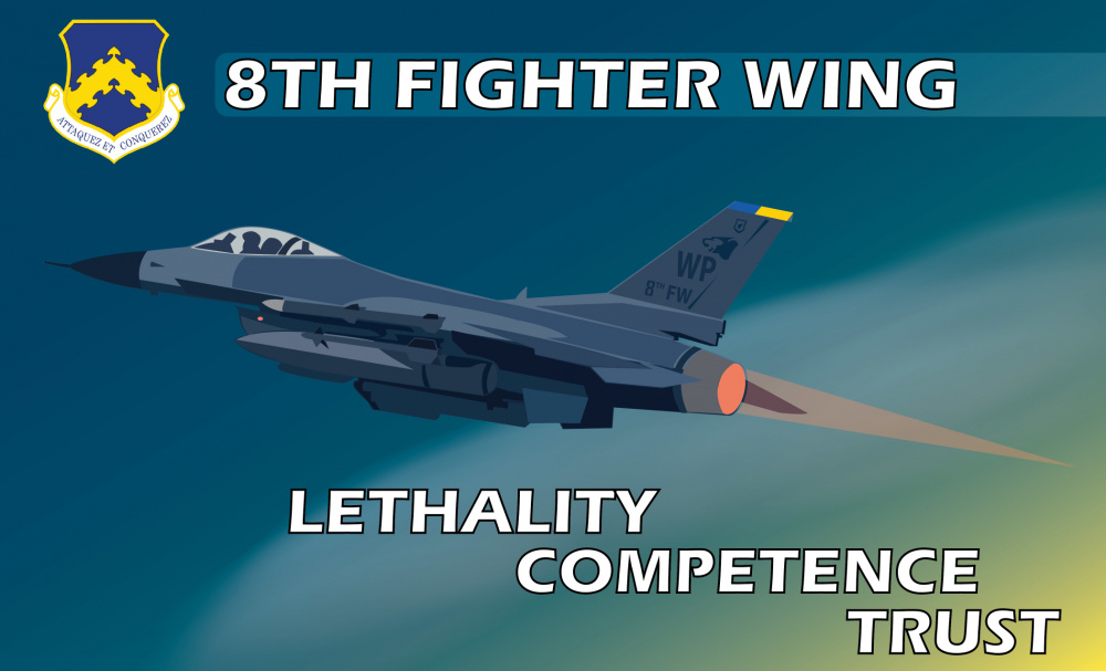 8th Fighter Wing 'Wolf Pack' - Commander's Priorities