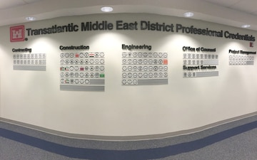 Professional Credentials Board hangs at Middle East District