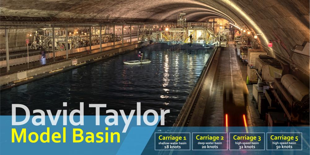 David Taylor Model Basin at Carderock