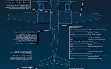 MC-12W Fact Sheet